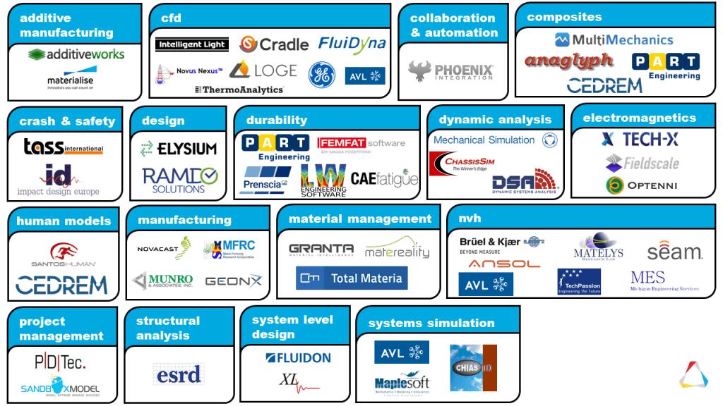 APA partners