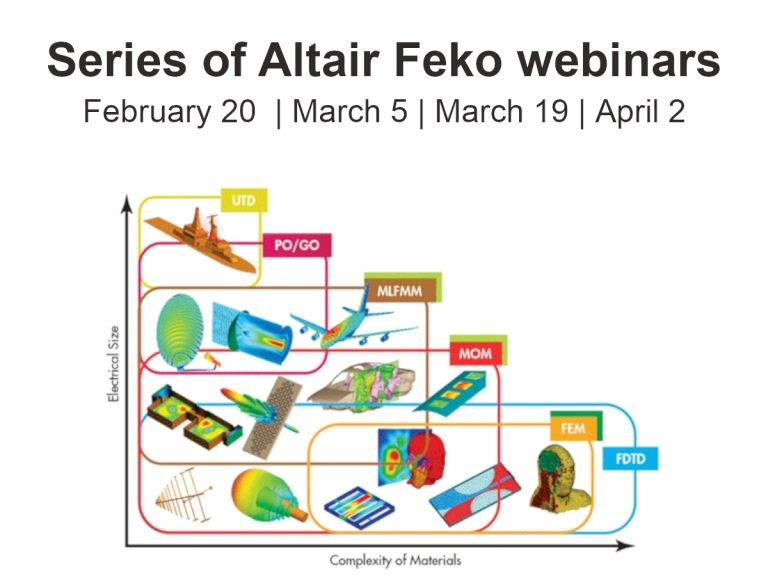 A series of webinars focused on antenna design using Altair FEKO