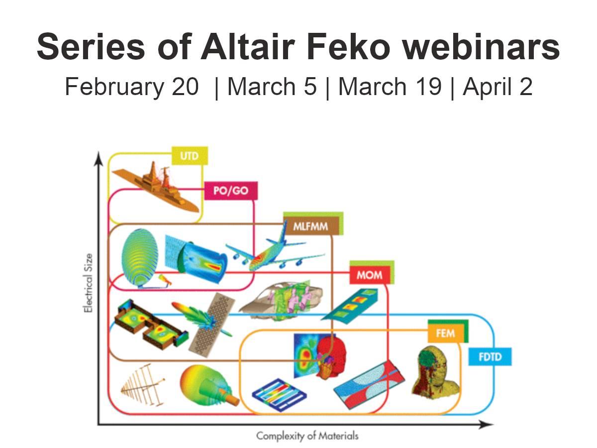 A series of webinars focused on antenna design using Altair FEKO