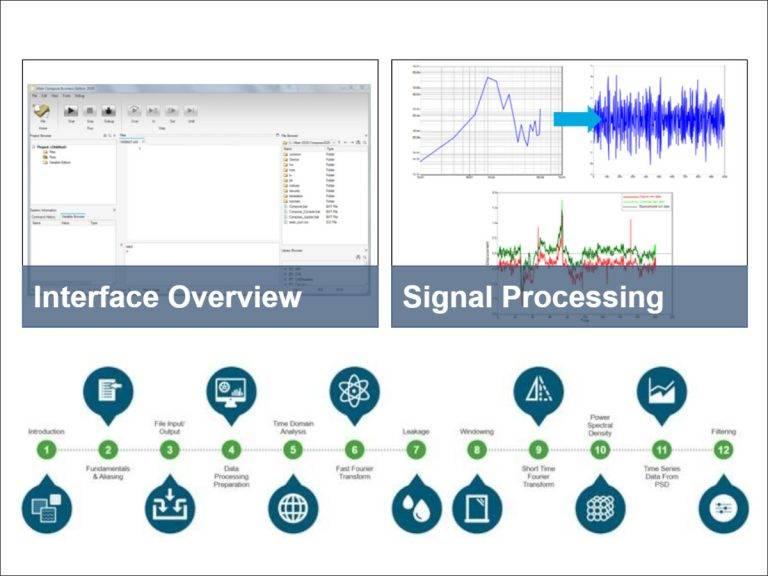 Compose signal processing